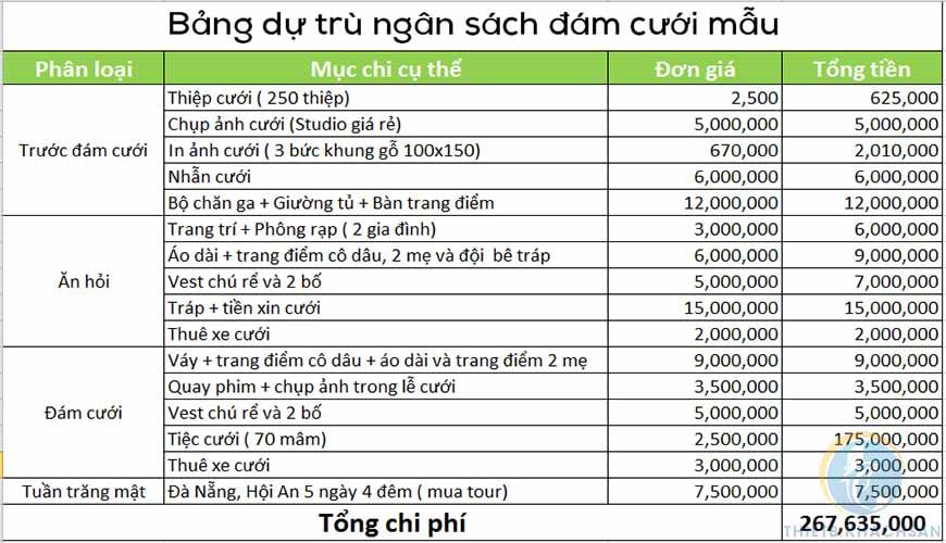 Tính toán chi phí đám cưới